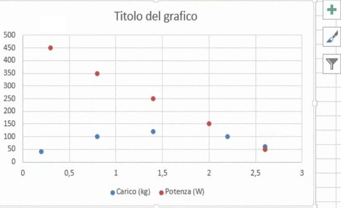 Grafico-a-dispersione-avanzato-04