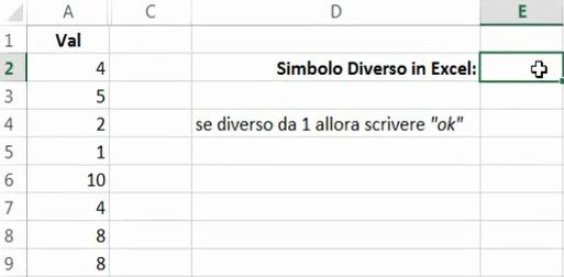 diverso in excel