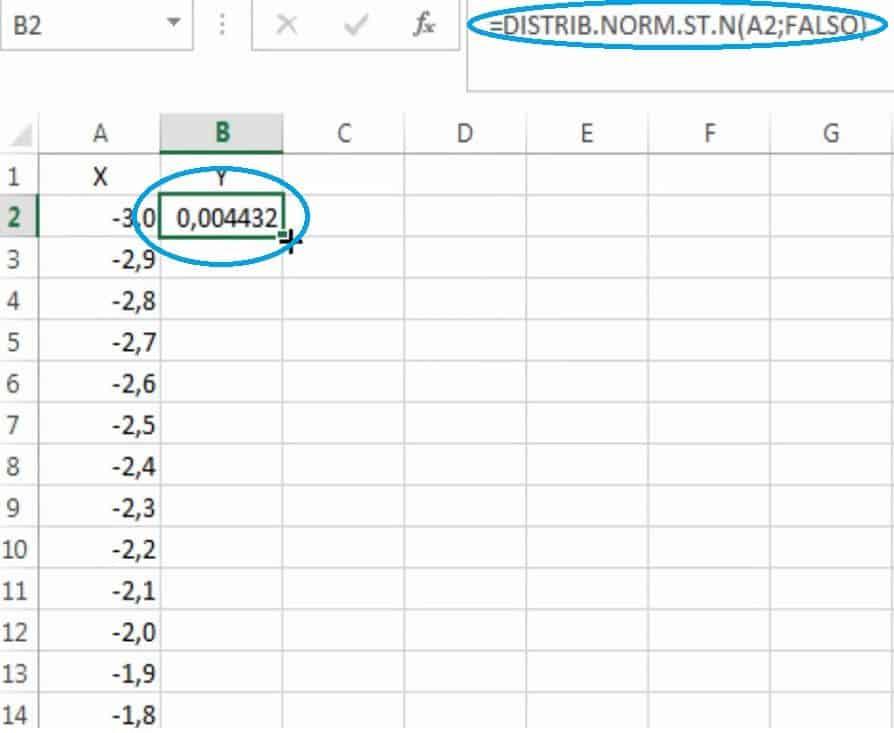 MasterExcel it | Curva Gaussiana Excel: 2 modi per farla