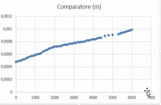 grafico-a-dispersione-03