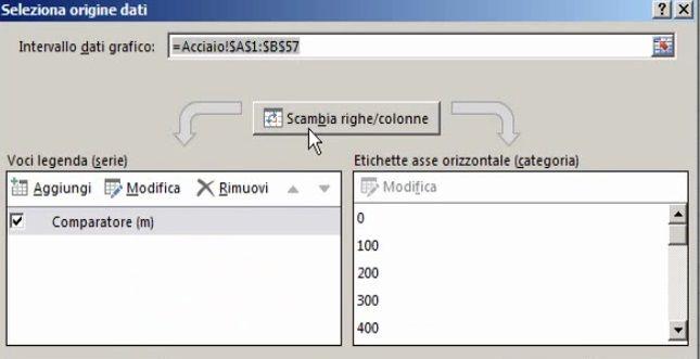 grafico-a-dispersione-04