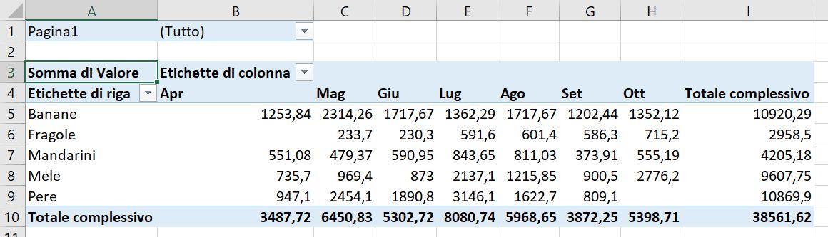 tabella-pivot-08