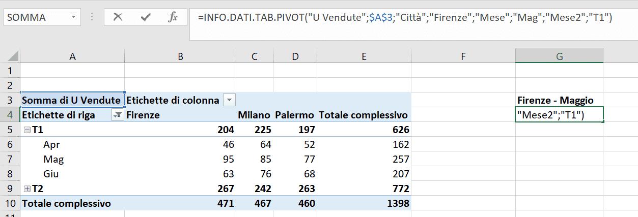 35-info-dati-tab-pivot