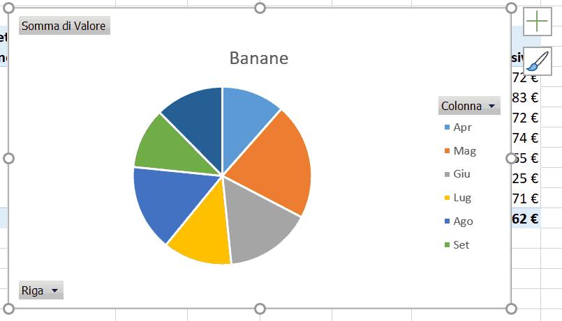 58-grafici-pivot